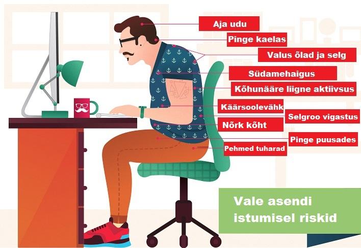 Vale asendi istumisel riskid - ergonoomillised toolid